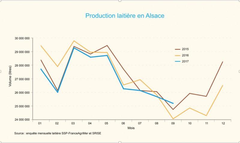 Production_laitie%CC%80re.jpg