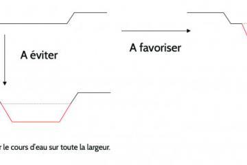 Entretien-cours-eau-Schéma 1.jpg